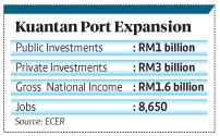 Kuantan Port Expansion